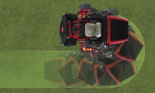 Groundsmaster 360